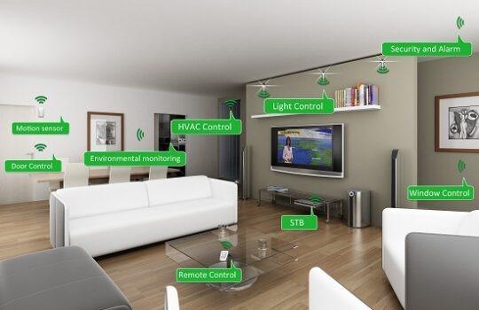 تصویر اجزای خانه هوشمند