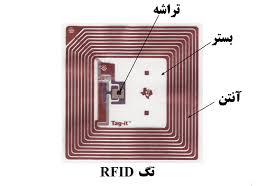rfid tag تصویر داخل تگ چسبی