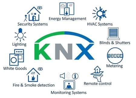شبکه KNX چیست